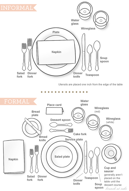 Marvelous Table Setting Quiz Contemporary - Best Image Engine ...